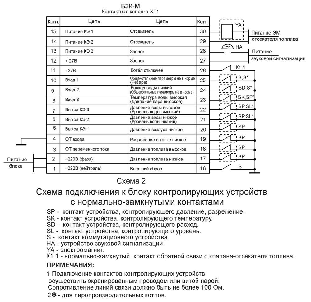 Схема2 БЗК-М